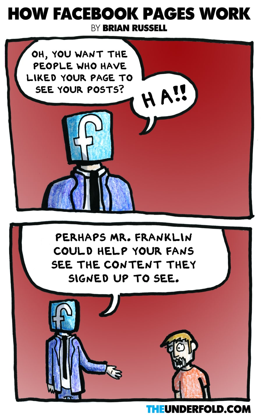 how-facebook-pages-work